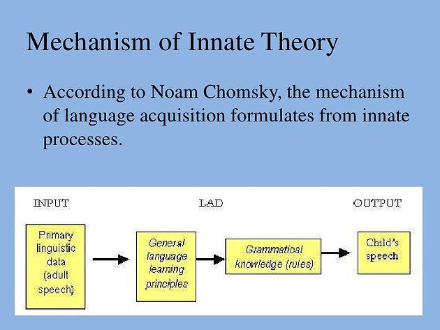 Innatism and the Language Acqu...