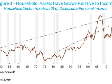 U.S. Bubble-Led Macroeconomics