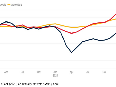 Are we on the verge of a new commodity super-cycle?