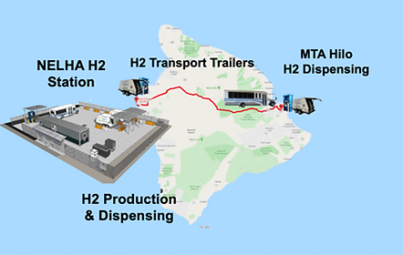 Hydrogen Hawaii Map.tif