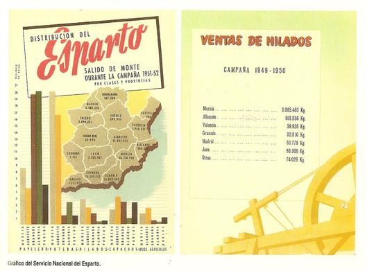 Publicación Servicio del Esparto 1950