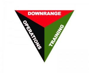Downrange Operations and Training, LLC