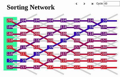sorting_network.png