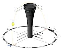 Sunpath Analysis