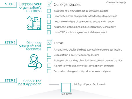 How to Introduce Vertical Development to Your Organization (Infographic)