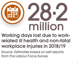 Health-and-safety-days-lost.jpg