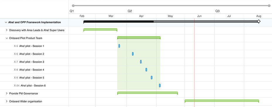 Aha! Rollout Gantt  - Phase 2.png