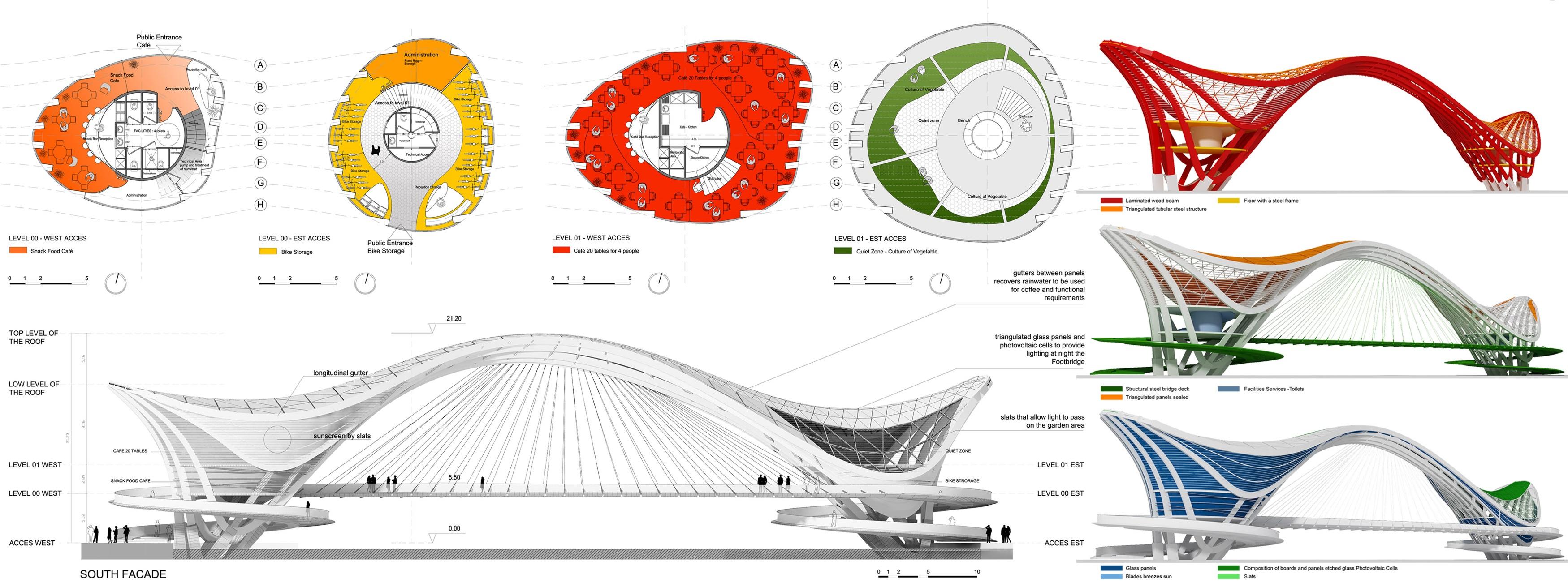 Bridge detailing