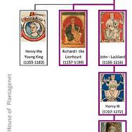 Matilda's royal line