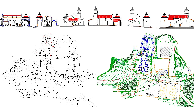 topografia galicia-Fisterra