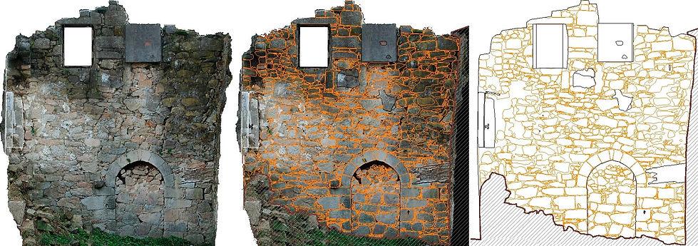 Fotogrametría Modelo 3D Ortoimagen