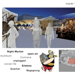 Klybeck, Basel Strategie