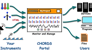 chords.png