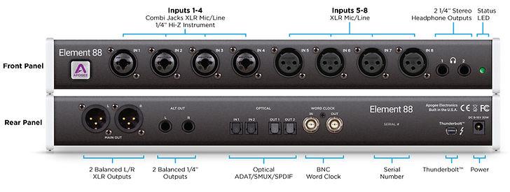 Interface Apogee Element 88