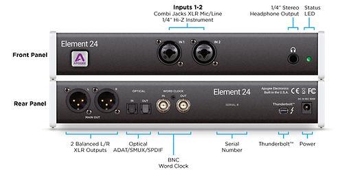Interface Apogee Element 24