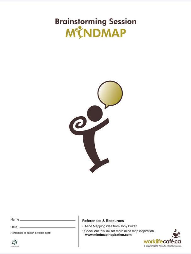 Work Life Cafe Mind Map