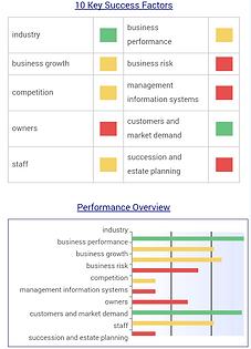success-charts.png