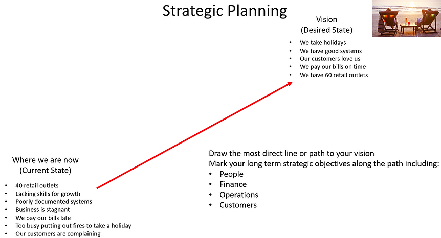 SWOT-example3.PNG