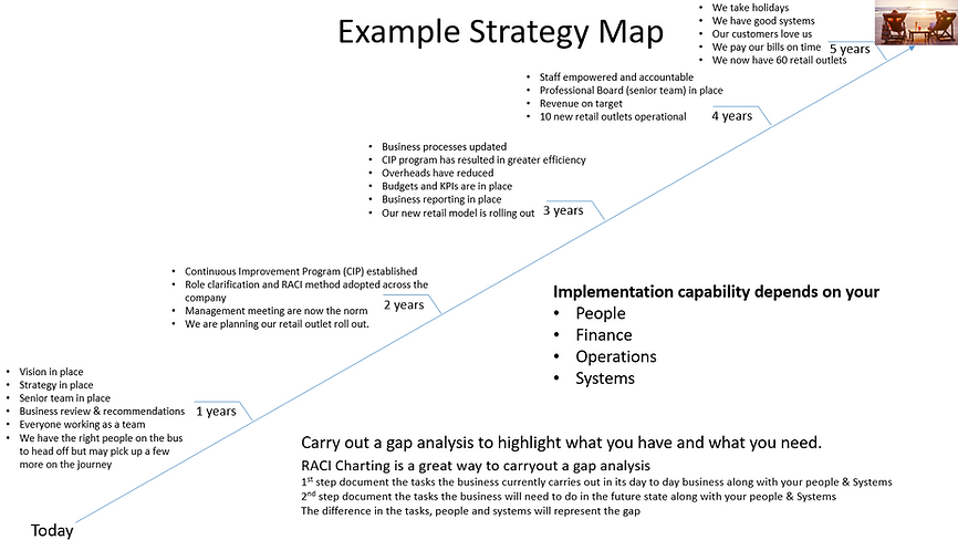 SWOT-example4.PNG