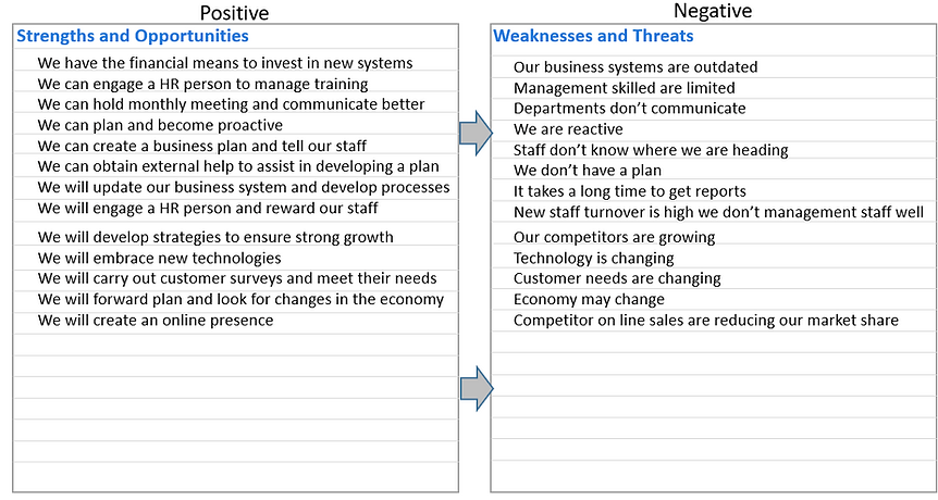 SWOT-example2.PNG