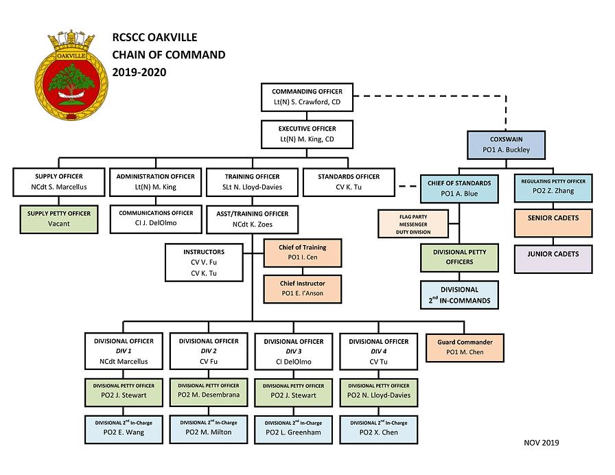 CoC - NOV2019-1.png