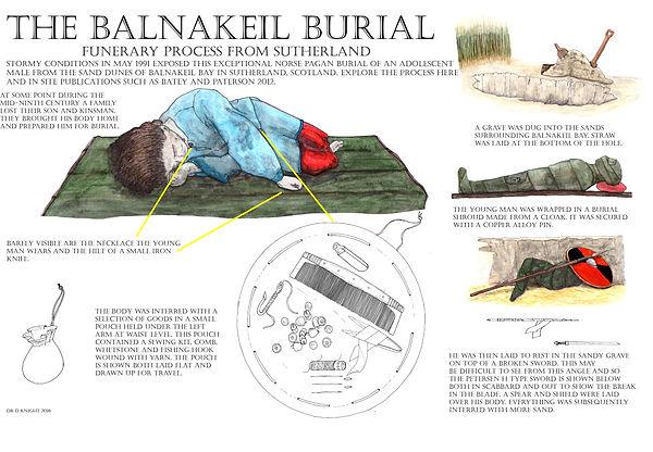 Balnakeil infographic- new format.jpg