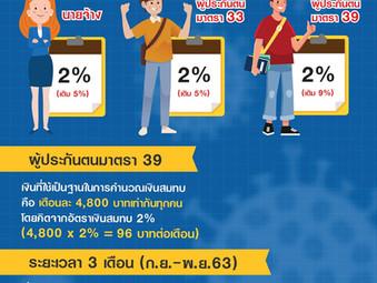 [สรุปจบ] ประกันสังคมลดการเก็บเงินสมทบเหลือ 2% นาน 3 เดือน