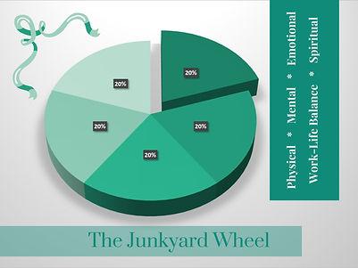 Junkyard%20Wheel%202_edited.jpg
