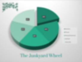 Junkyard Wheel JPEG.png