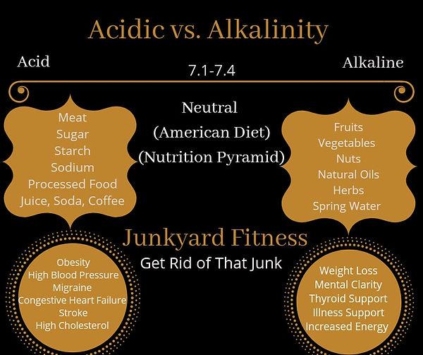 Acidic_Alkalinity.jpg