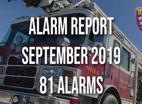 September 2019 Alarm Report