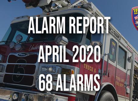 Alarm Report - April 2020