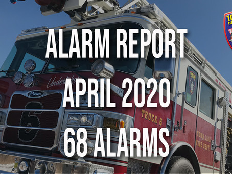 Alarm Report - April 2020