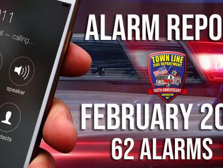 Alarm Report - February 2021