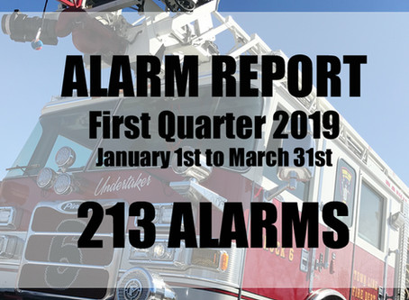 Alarm Report - First Quarter 2019