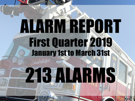 Alarm Report - 1st Quarter 2019
