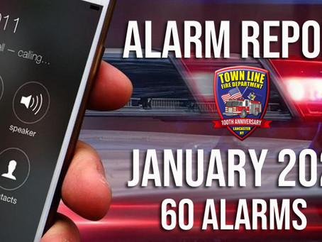 Alarm Report - January 2021