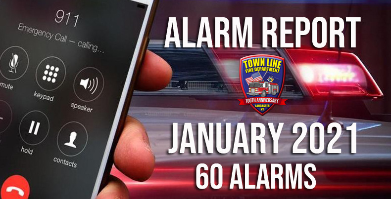 Alarm Report - January 2021