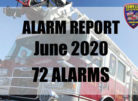 Alarm Report - June 2020