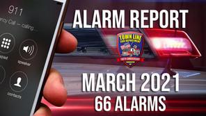 March 2021 Alarm Report