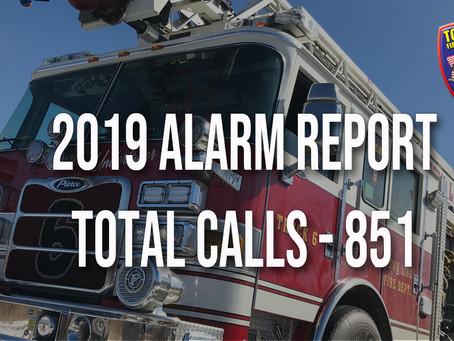 2019 Alarm Report