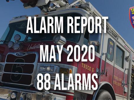 Alarm Report - May 2020