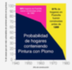 LeadPostvilleSpanish.JPG.jpg