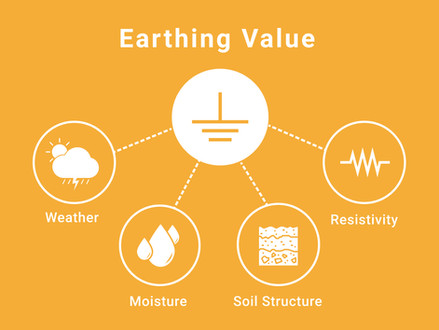 What affects earthing value?