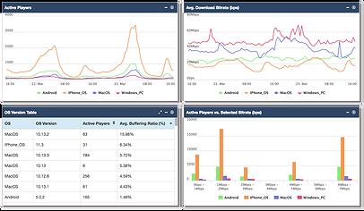AnalyticsDashboard-1.png