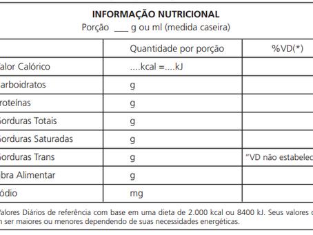 Tudo que você precisa saber sobre rotulagem nutricional obrigatória