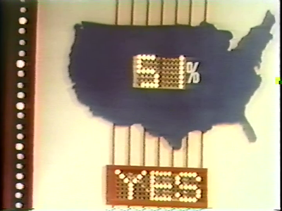 The Choice is Yours 1970 game show Bill Cullen Melvin Belli Meredith MacRae Nipsey Russell