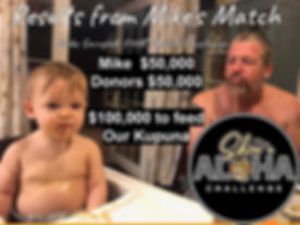 Mike Gangloff $50K Challenge (1).jpg
