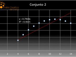 Cómo establecer una correcta correlación