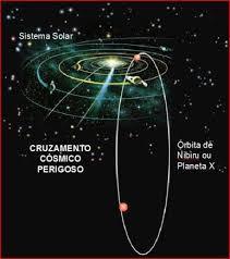 orbita_planeta_x.jpg